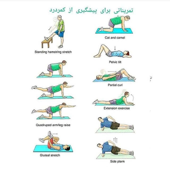 پیشگیری از کمر درد